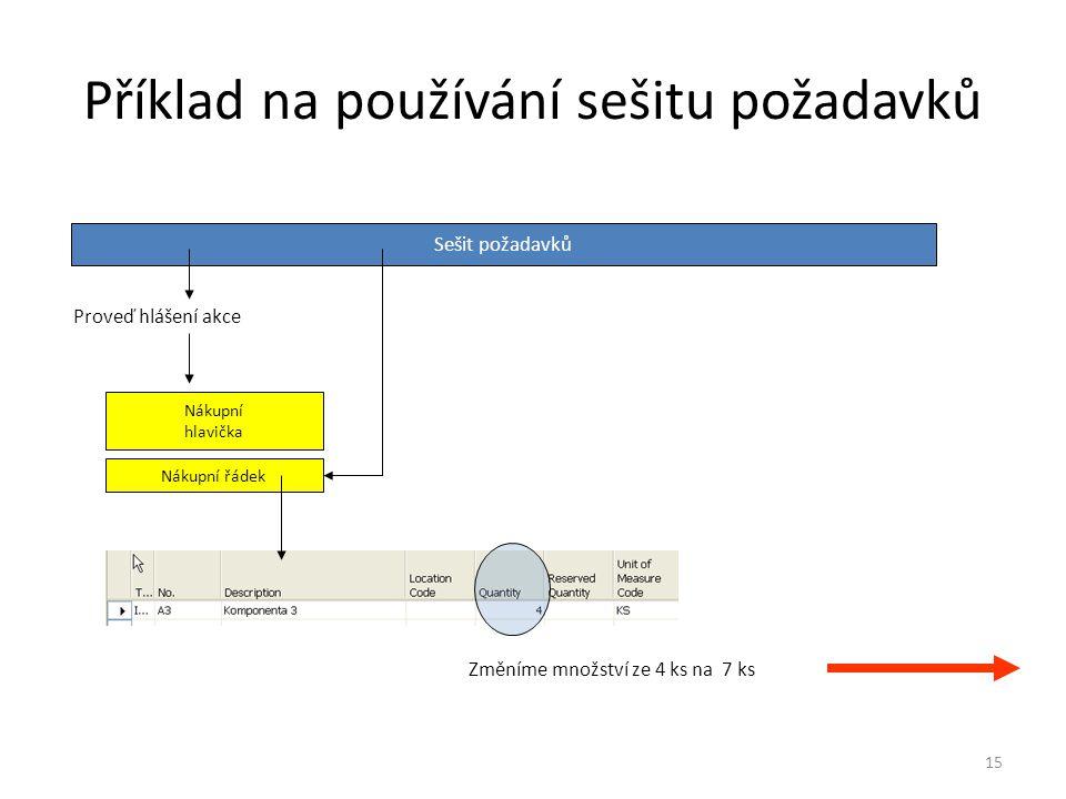 15 Příklad na používání sešitu požadavků Sešit požadavků Proveď hlášení akce Nákupní hlavička Nákupní řádek Změníme množství ze 4 ks na 7 ks