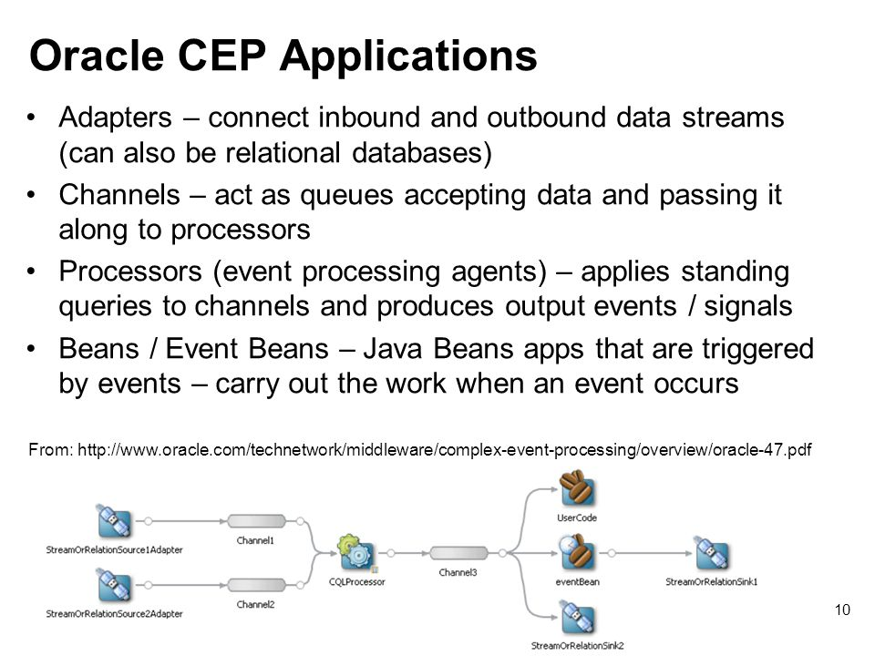 Oracle CEP Applications Adapters – connect inbound and outbound data streams (can also be relational databases) Channels – act as queues accepting data and passing it along to processors Processors (event processing agents) – applies standing queries to channels and produces output events / signals Beans / Event Beans – Java Beans apps that are triggered by events – carry out the work when an event occurs © 2007-2012 Richard Holowczak All rights reserved.