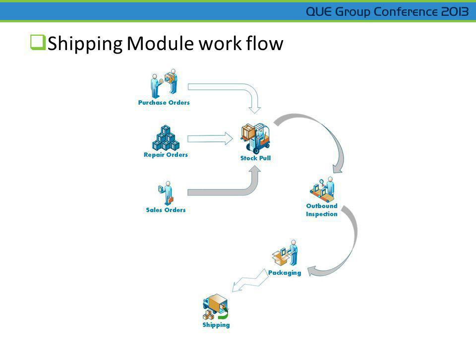Shipping Module work flow