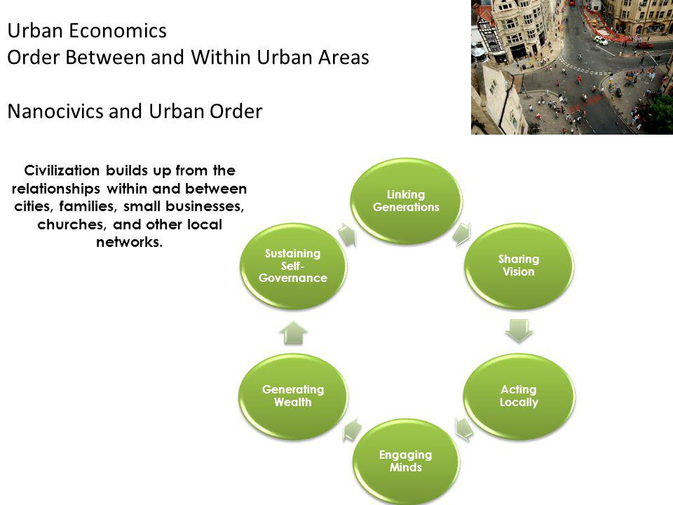 Urban Economics Order Between and Within Urban Areas Nanocivics and Urban Order Civilization builds up from the relationships within and between citie