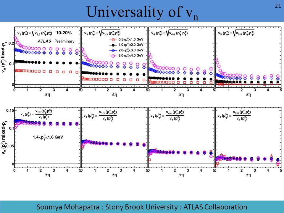 Universality of v n Soumya Mohapatra : Stony Brook University : ATLAS Collaboration 21