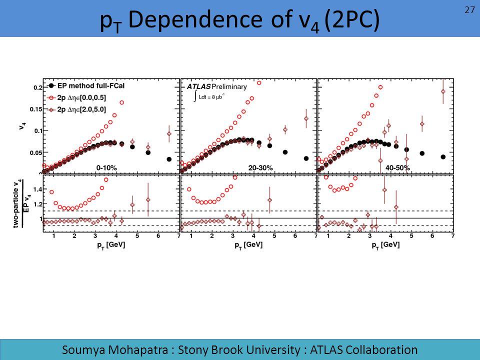 p T Dependence of v 4 (2PC) Soumya Mohapatra : Stony Brook University : ATLAS Collaboration 27