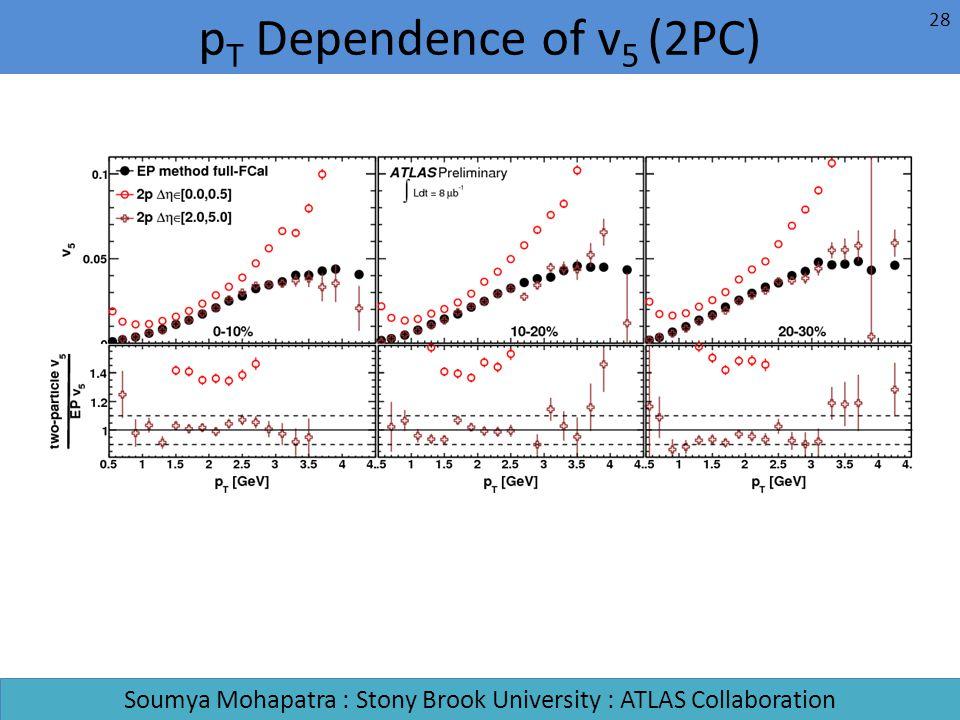 p T Dependence of v 5 (2PC) Soumya Mohapatra : Stony Brook University : ATLAS Collaboration 28