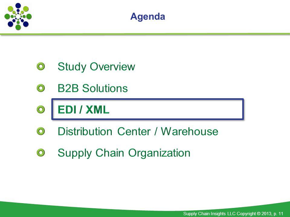 Supply Chain Insights LLC Copyright © 2013, p. 11 Agenda