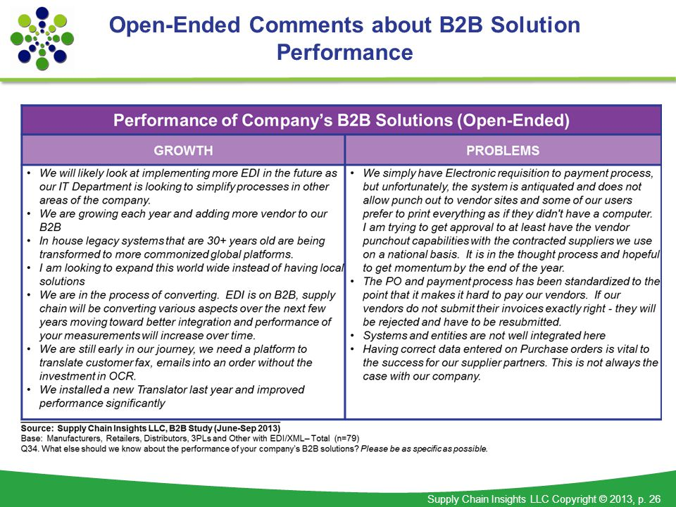 Supply Chain Insights LLC Copyright © 2013, p. 26 Open-Ended Comments about B2B Solution Performance