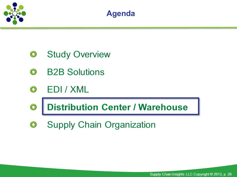 Supply Chain Insights LLC Copyright © 2013, p. 28 Agenda