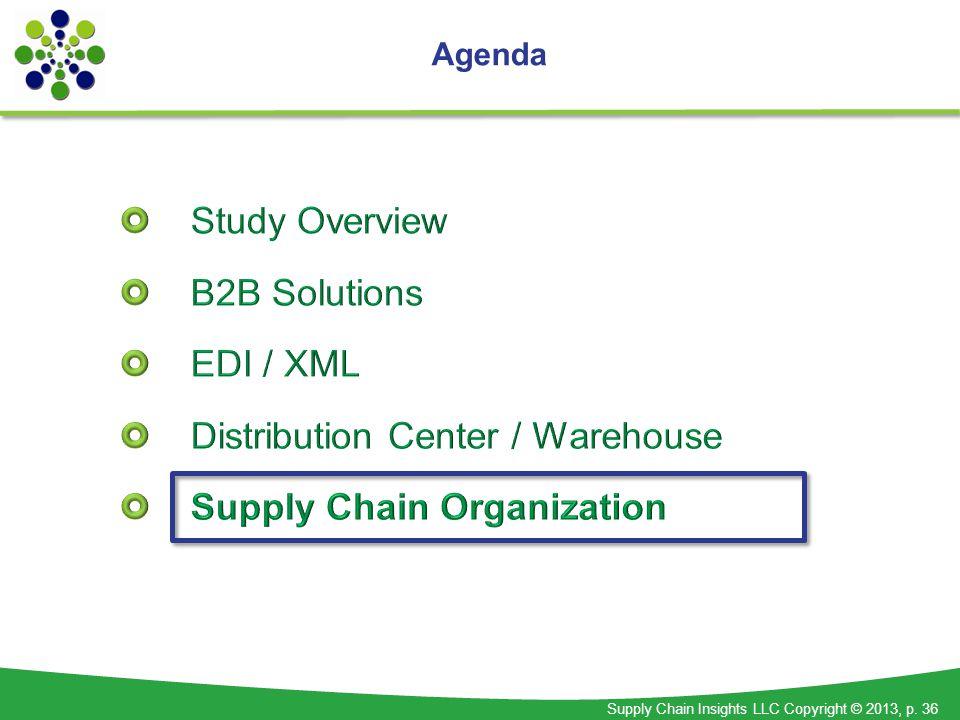 Supply Chain Insights LLC Copyright © 2013, p. 36 Agenda