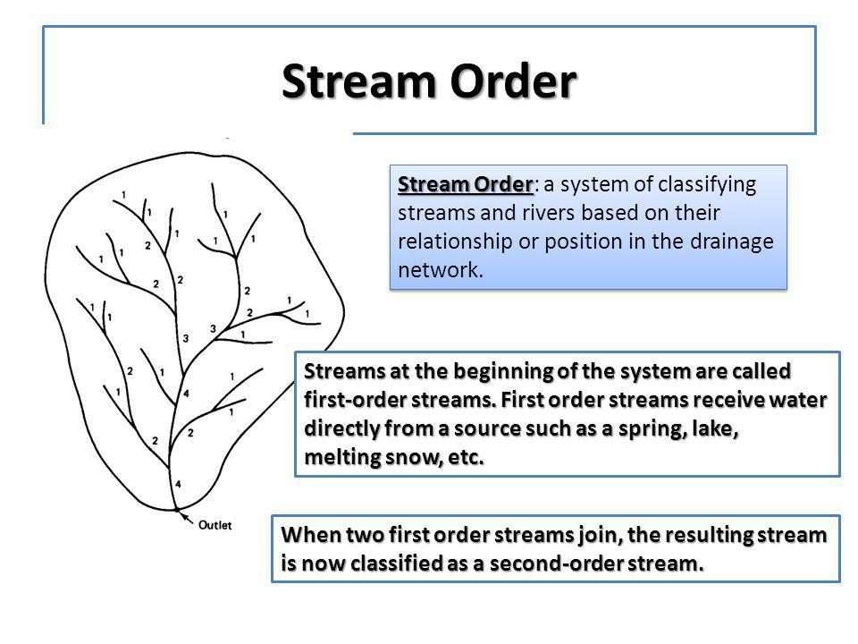 Stream Order Note Note: the stream order will increase only two like when two like streams join.
