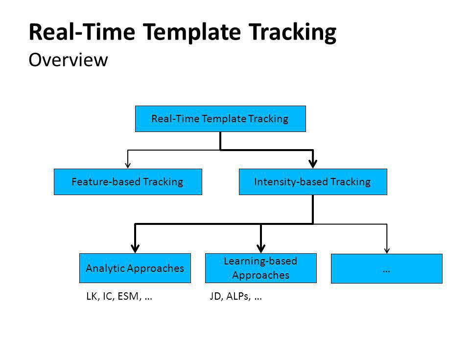 Real-Time Template Tracking Overview Real-Time Template Tracking Intensity-based Tracking Analytic Approaches Learning-based Approaches LK, IC, ESM, …
