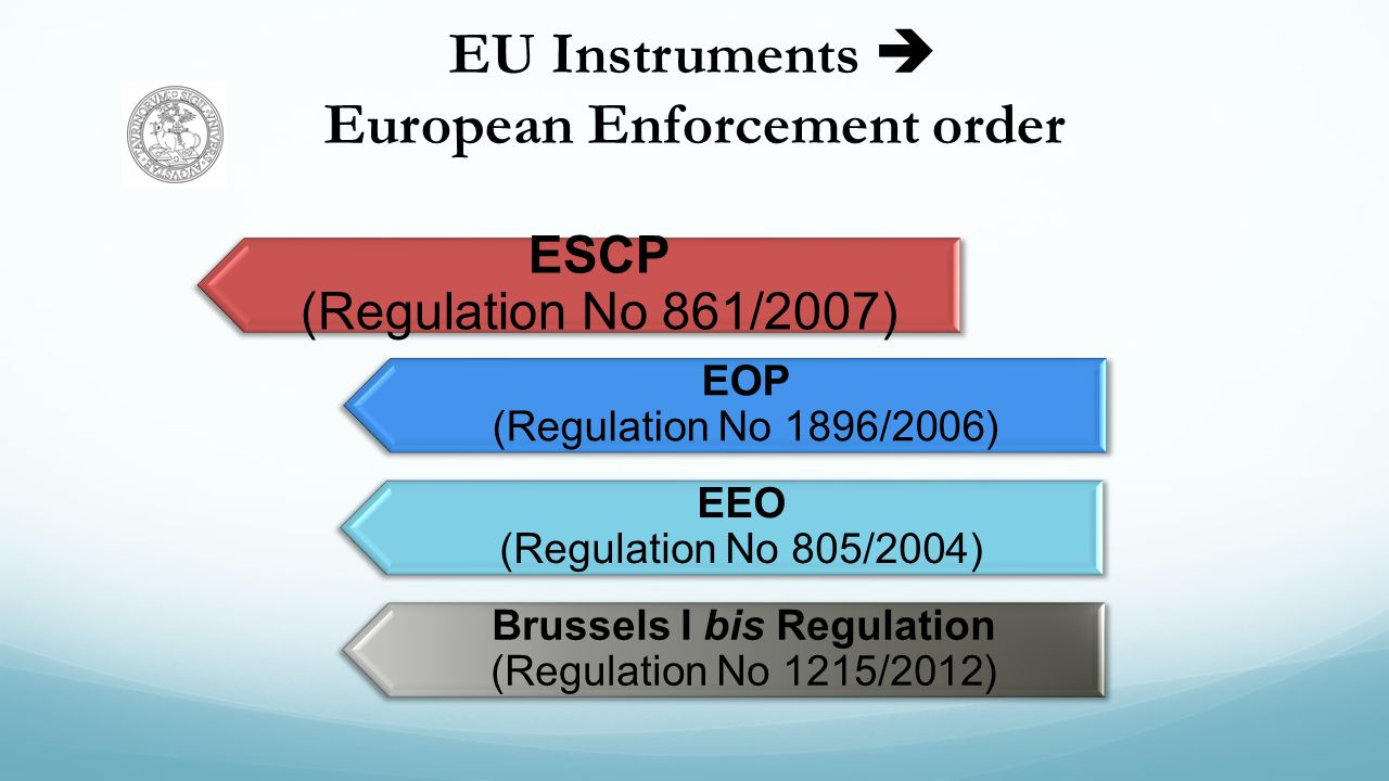 EU Instruments European Enforcement order ESCP (Regulation No 861/2007) EOP (Regulation No 1896/2006) EEO (Regulation No 805/2004) Brussels I bis Regu