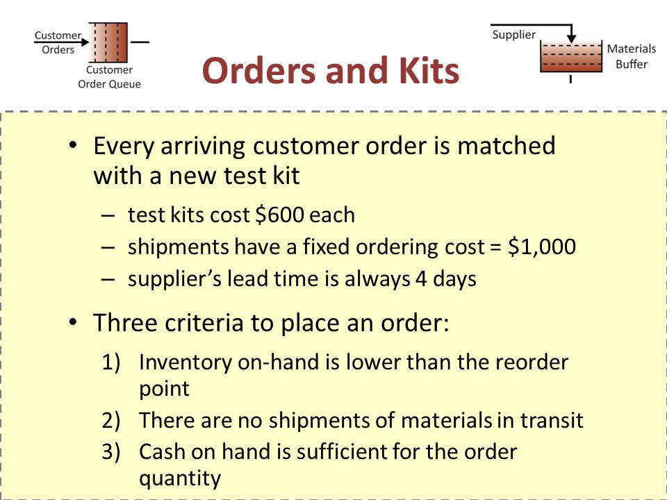 Orders and Kits Every arriving customer order is matched with a new test kit – test kits cost $600 each – shipments have a fixed ordering cost = $1,000 – suppliers lead time is always 4 days Three criteria to place an order: 1)Inventory on-hand is lower than the reorder point 2)There are no shipments of materials in transit 3)Cash on hand is sufficient for the order quantity