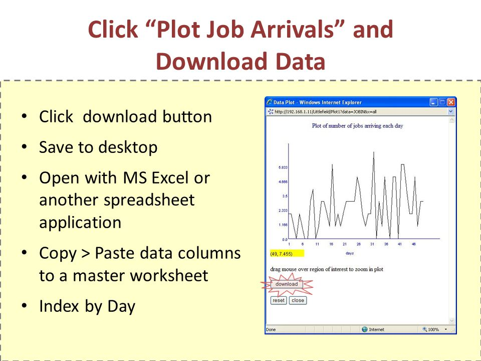 Click Plot Job Arrivals and Download Data Click download button Save to desktop Open with MS Excel or another spreadsheet application Copy > Paste data columns to a master worksheet Index by Day