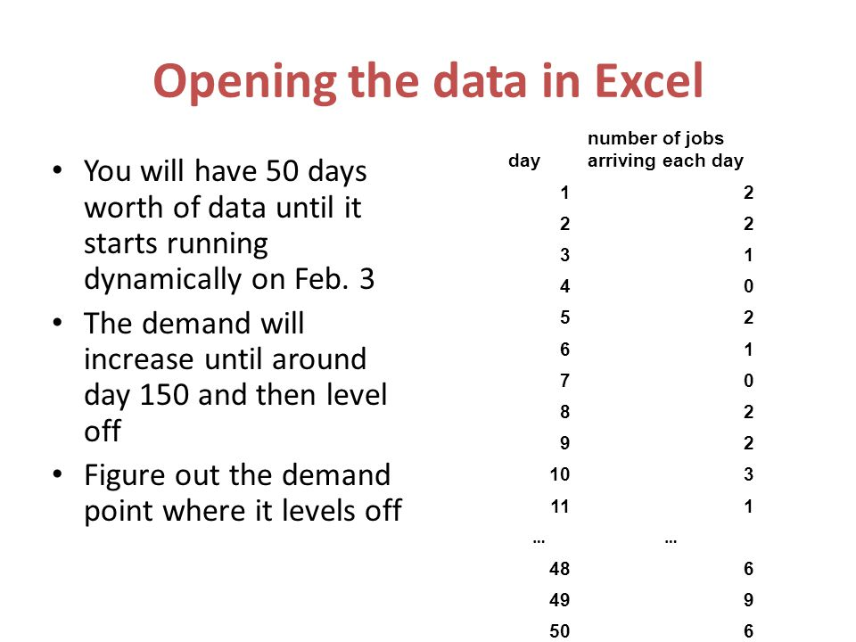 Opening the data in Excel You will have 50 days worth of data until it starts running dynamically on Feb.