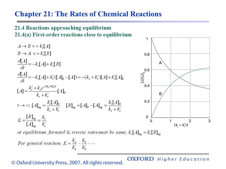 Chapter 21: The Rates of Chemical Reactions 21.4 Reactions approaching equilibrium 21.4(a) First-order reactions close to equilibrium