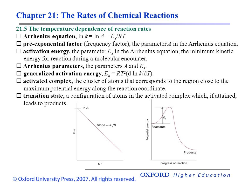 Chapter 21: The Rates of Chemical Reactions 21.5 The temperature dependence of reaction rates Arrhenius equation, ln k = ln A – E a /RT. pre-exponenti