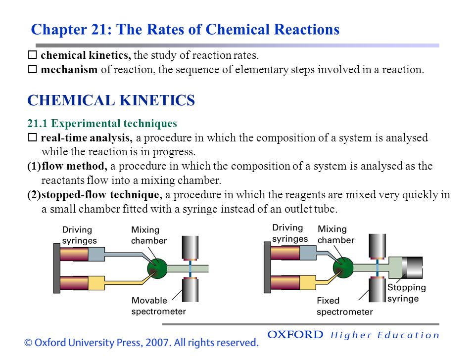 chemical kinetics, the study of reaction rates. mechanism of reaction, the sequence of elementary steps involved in a reaction. CHEMICAL KINETICS 21.1