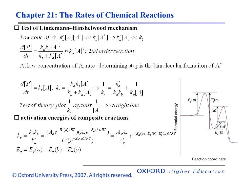 Chapter 21: The Rates of Chemical Reactions Test of Lindemann–Hinshelwood mechanism activation energies of composite reactions