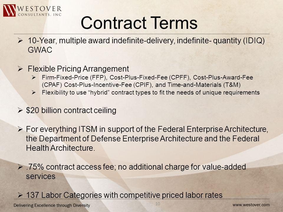 Contract Terms 10 10-Year, multiple award indefinite-delivery, indefinite- quantity (IDIQ) GWAC Flexible Pricing Arrangement Firm-Fixed-Price (FFP), C
