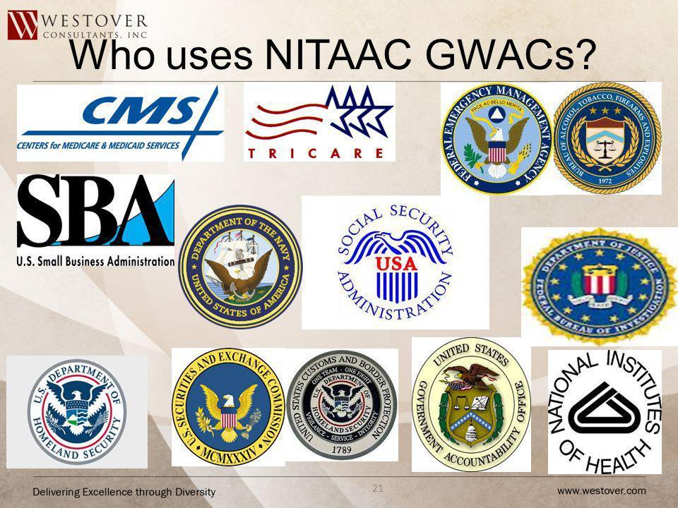 Who uses NITAAC GWACs? 21