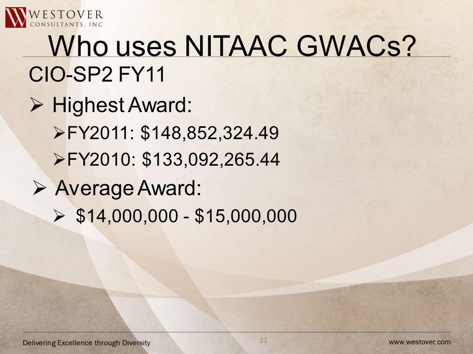 Who uses NITAAC GWACs? CIO-SP2 FY11 Highest Award: FY2011: $148,852,324.49 FY2010: $133,092,265.44 Average Award: $14,000,000 - $15,000,000 22