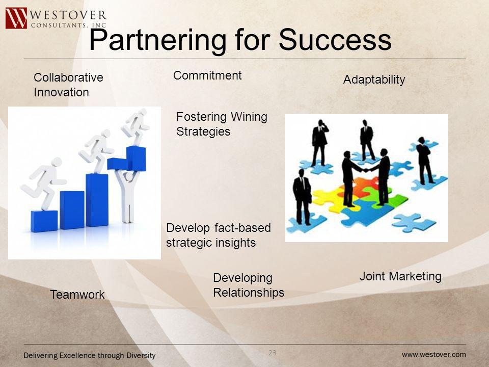 Partnering for Success 23 Teamwork Joint Marketing Develop fact-based strategic insights Developing Relationships Commitment Fostering Wining Strategies Collaborative Innovation Adaptability