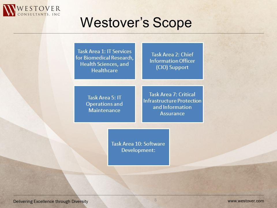 Westovers Scope 8 Task Area 1: IT Services for Biomedical Research, Health Sciences, and Healthcare Task Area 2: Chief Information Officer (CIO) Suppo