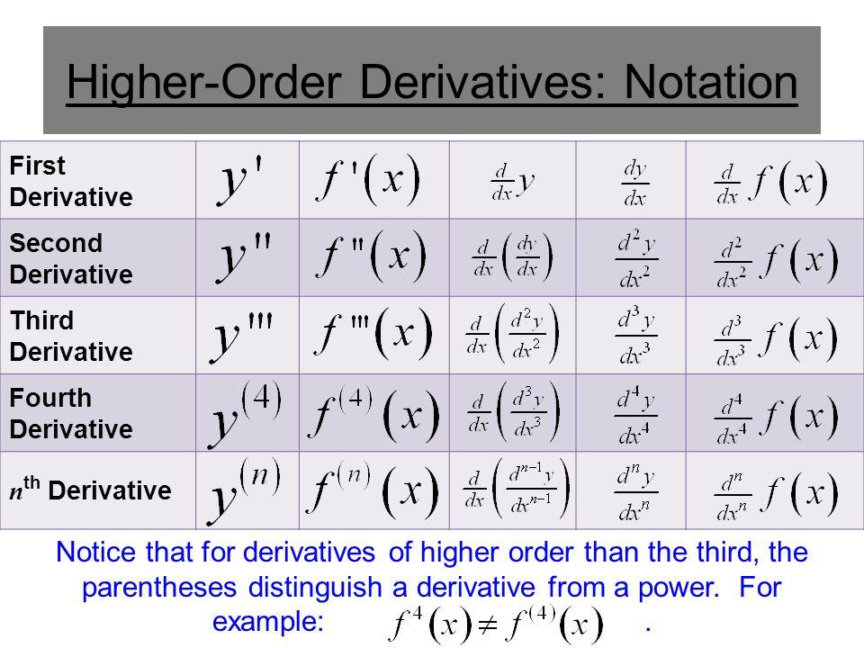 First Derivative Second Derivative Third Derivative Fourth Derivative n th Derivative Higher-Order Derivatives: Notation Notice that for derivatives o