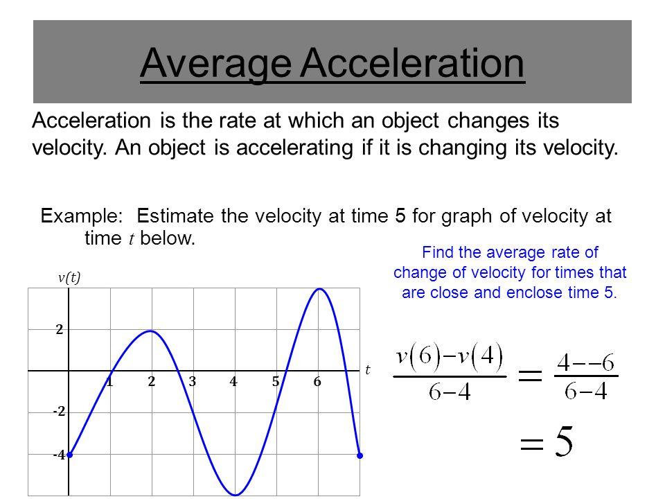 Average Acceleration Example: Estimate the velocity at time 5 for graph of velocity at time t below. 123456 2 -2 -4 v(t) t Acceleration is the rate at