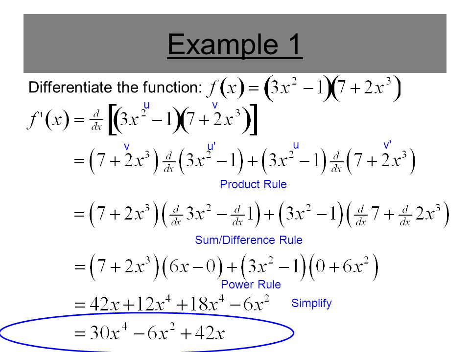 Example 1 Differentiate the function: Product Rule Sum/Difference Rule Power Rule Simplify uv vu' uv'v'