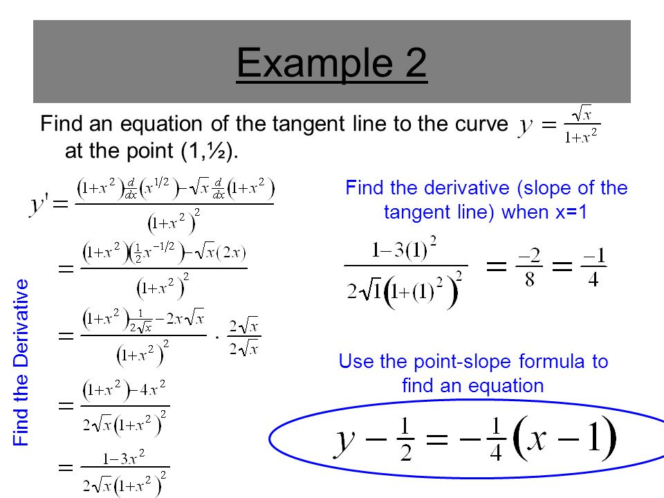 Example 2 Find an equation of the tangent line to the curve at the point (1,½). Find the Derivative Find the derivative (slope of the tangent line) wh
