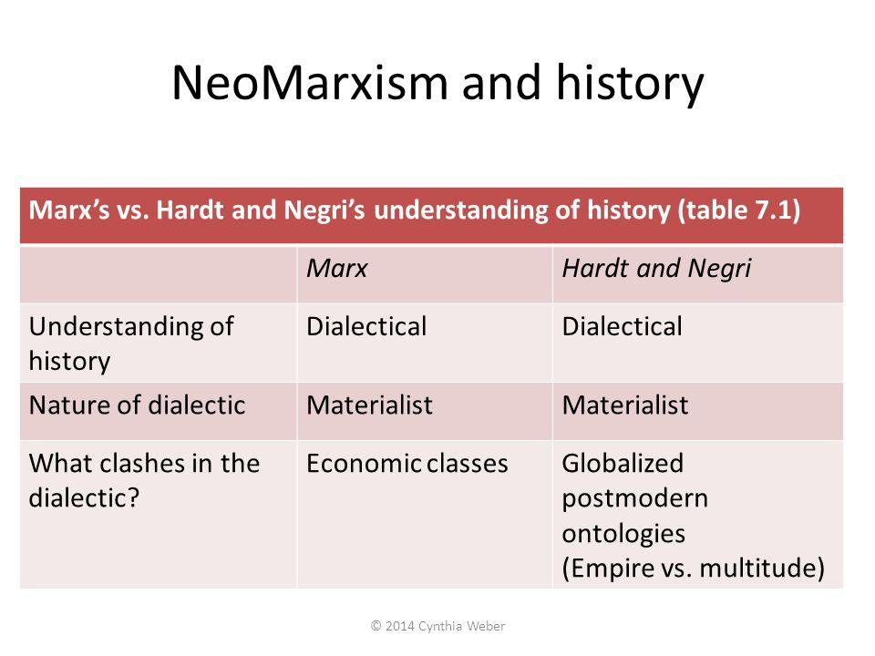 NeoMarxism and history Marxs vs.