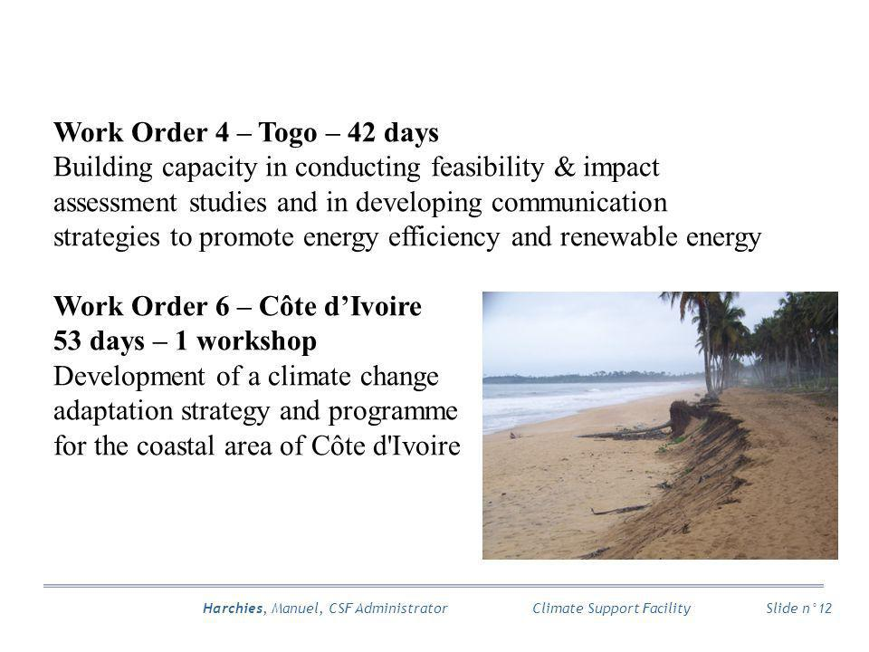 Harchies, Manuel, CSF Administrator Slide n°12 Climate Support Facility Work Order 4 – Togo – 42 days Building capacity in conducting feasibility & im