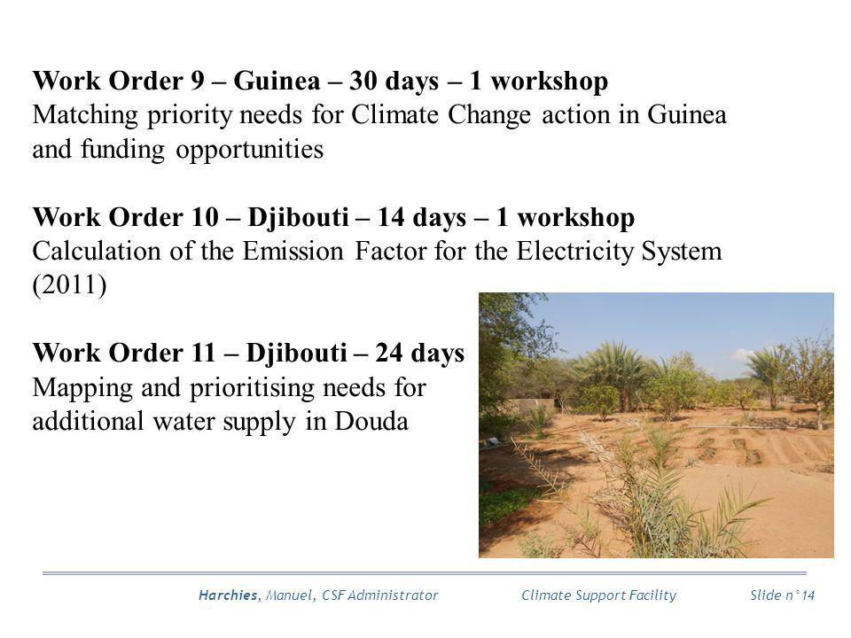 Harchies, Manuel, CSF Administrator Slide n°14 Climate Support Facility Work Order 9 – Guinea – 30 days – 1 workshop Matching priority needs for Clima