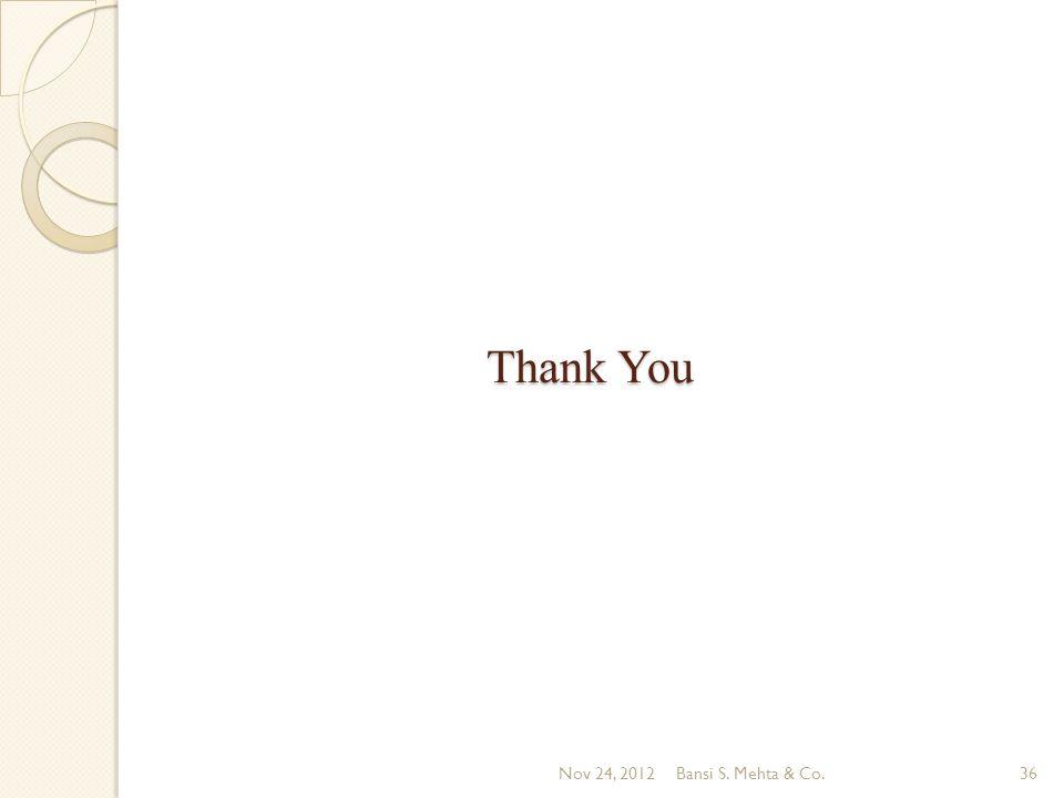 Thank You Nov 24, 2012Bansi S. Mehta & Co.36