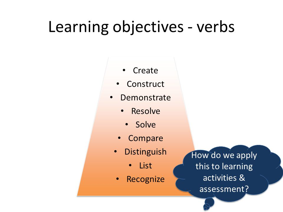 Learning objectives - verbs Create Construct Demonstrate Resolve Solve Compare Distinguish List Recognize How do we apply this to learning activities & assessment