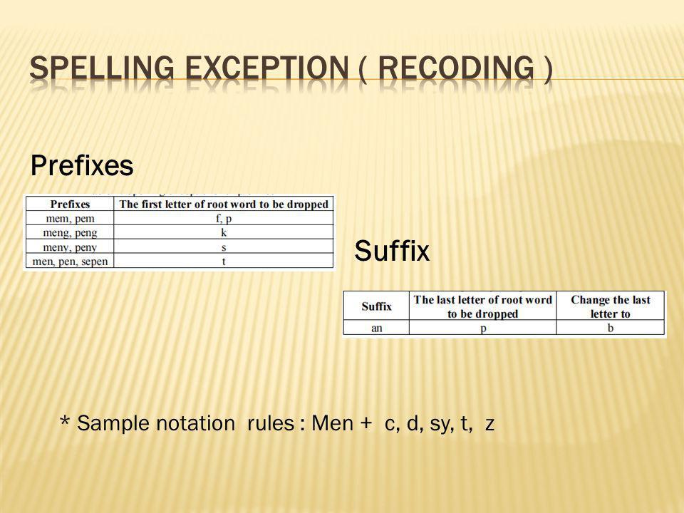 Prefixes Suffix * Sample notation rules : Men + c, d, sy, t, z