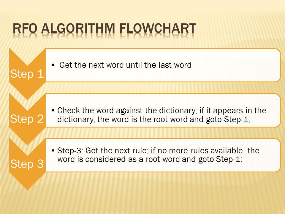 Step 1 Get the next word until the last word Step 2 Check the word against the dictionary; if it appears in the dictionary, the word is the root word and goto Step-1; Step 3 Step-3: Get the next rule; if no more rules available, the word is considered as a root word and goto Step-1;