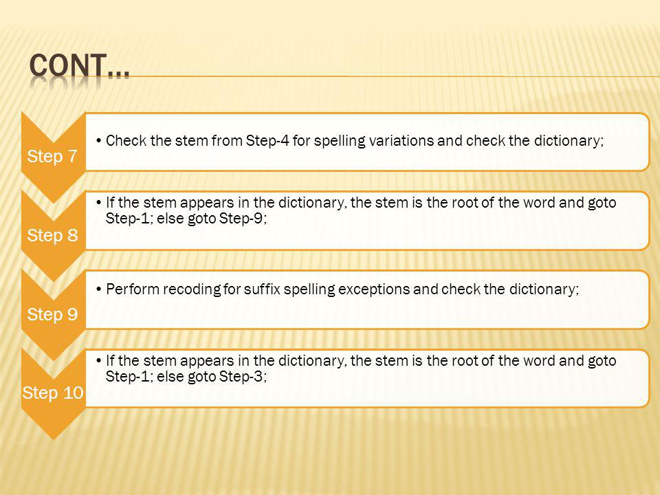 Step 7 Check the stem from Step-4 for spelling variations and check the dictionary; Step 8 If the stem appears in the dictionary, the stem is the root of the word and goto Step-1; else goto Step-9; Step 9 Perform recoding for suffix spelling exceptions and check the dictionary; Step 10 If the stem appears in the dictionary, the stem is the root of the word and goto Step-1; else goto Step-3;