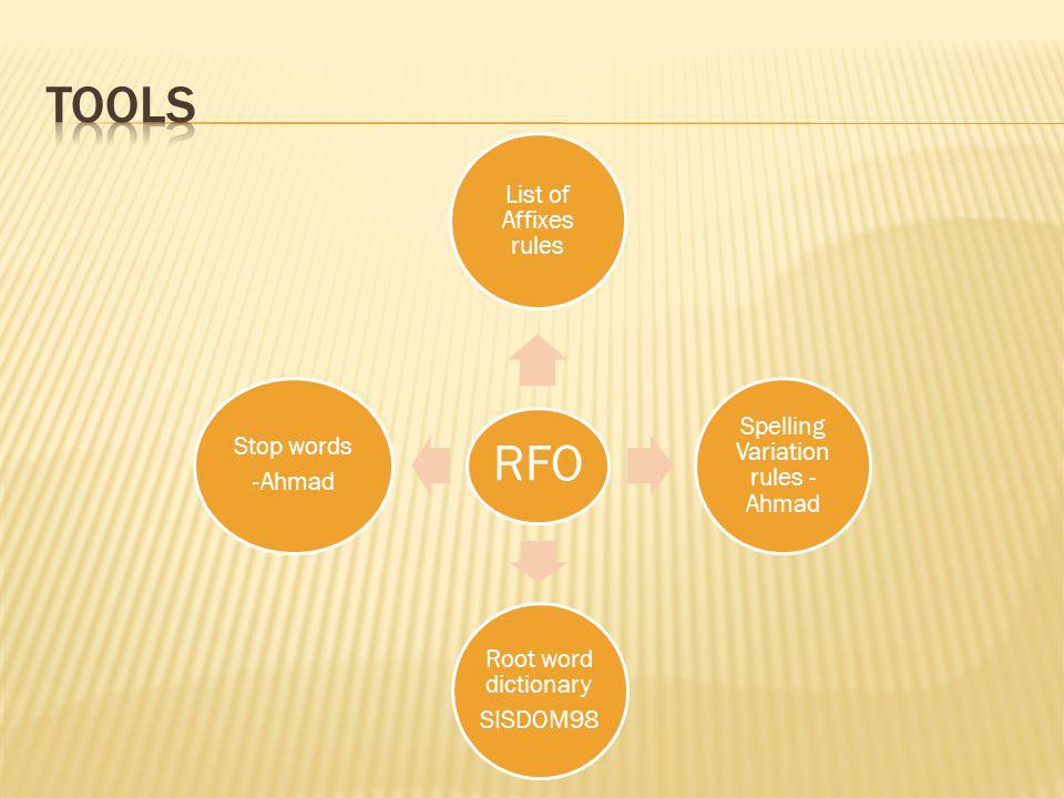 RFO List of Affixes rules Spelling Variation rules - Ahmad Root word dictionary SISDOM98 Stop words -Ahmad