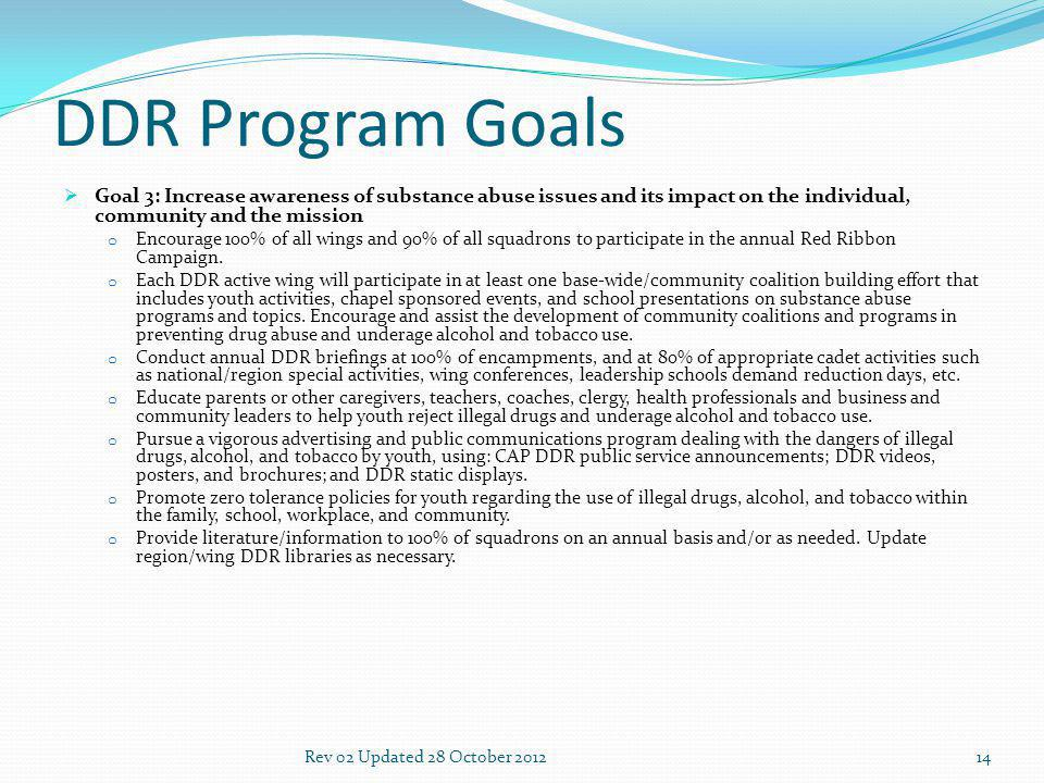 DDR Program Goals Goal 3: Increase awareness of substance abuse issues and its impact on the individual, community and the mission o Encourage 100% of all wings and 90% of all squadrons to participate in the annual Red Ribbon Campaign.