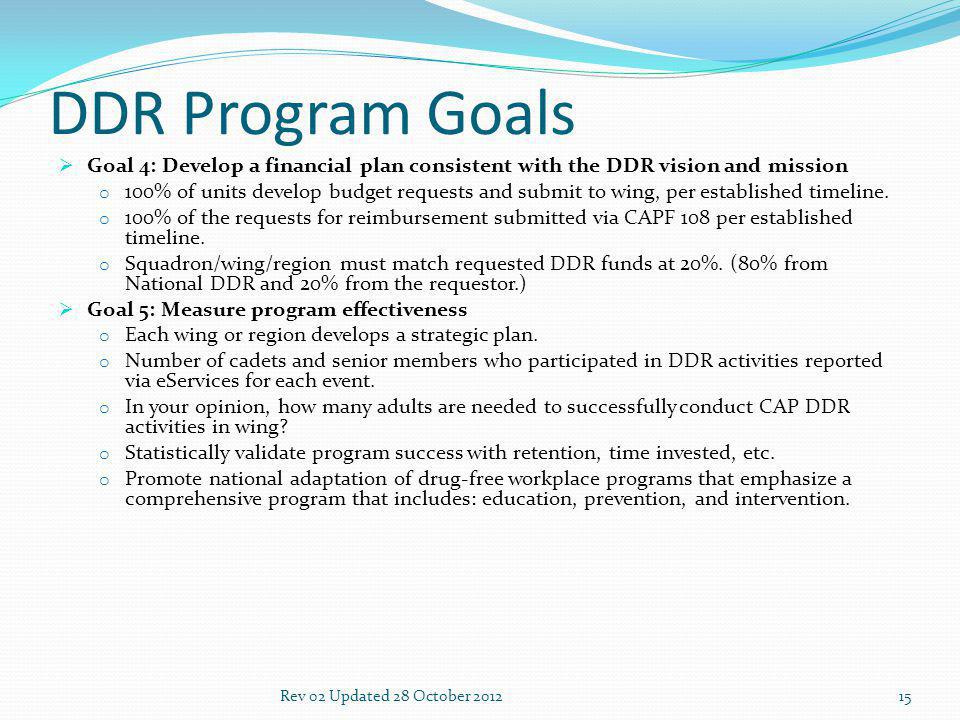 DDR Program Goals Goal 4: Develop a financial plan consistent with the DDR vision and mission o 100% of units develop budget requests and submit to wing, per established timeline.