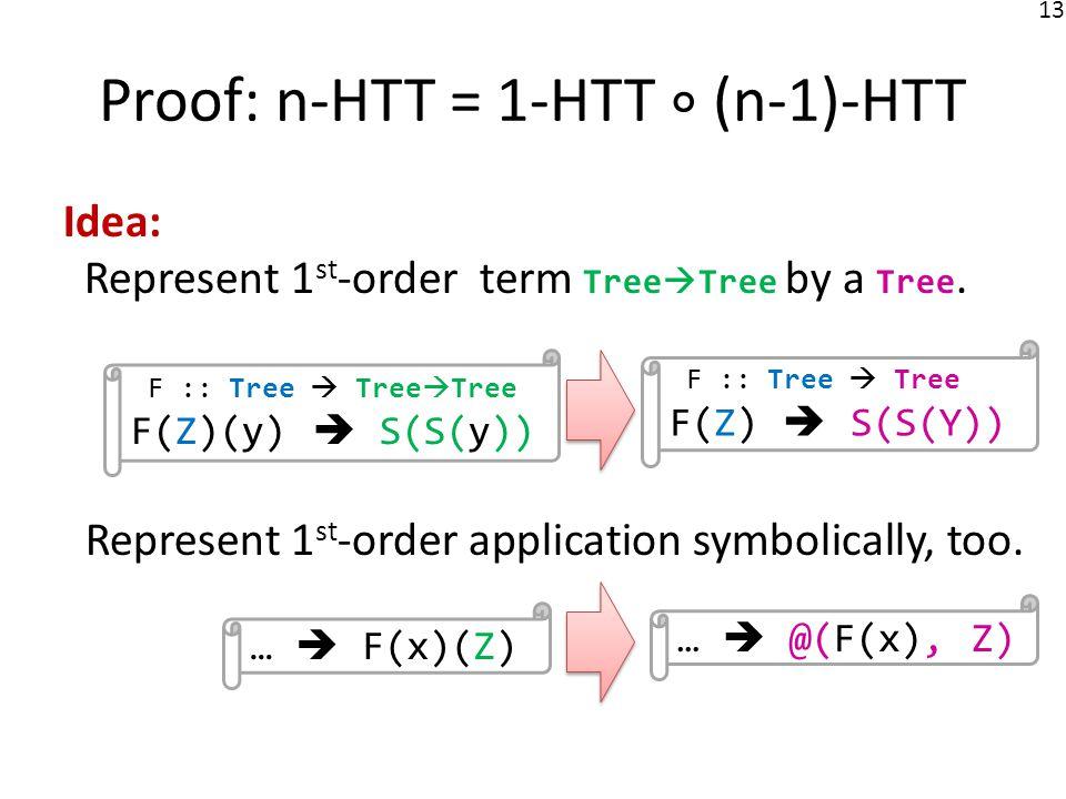 13 Proof: n-HTT = 1-HTT (n-1)-HTT Idea: Represent 1 st -order term Tree Tree by a Tree. Represent 1 st -order application symbolically, too. F :: Tree
