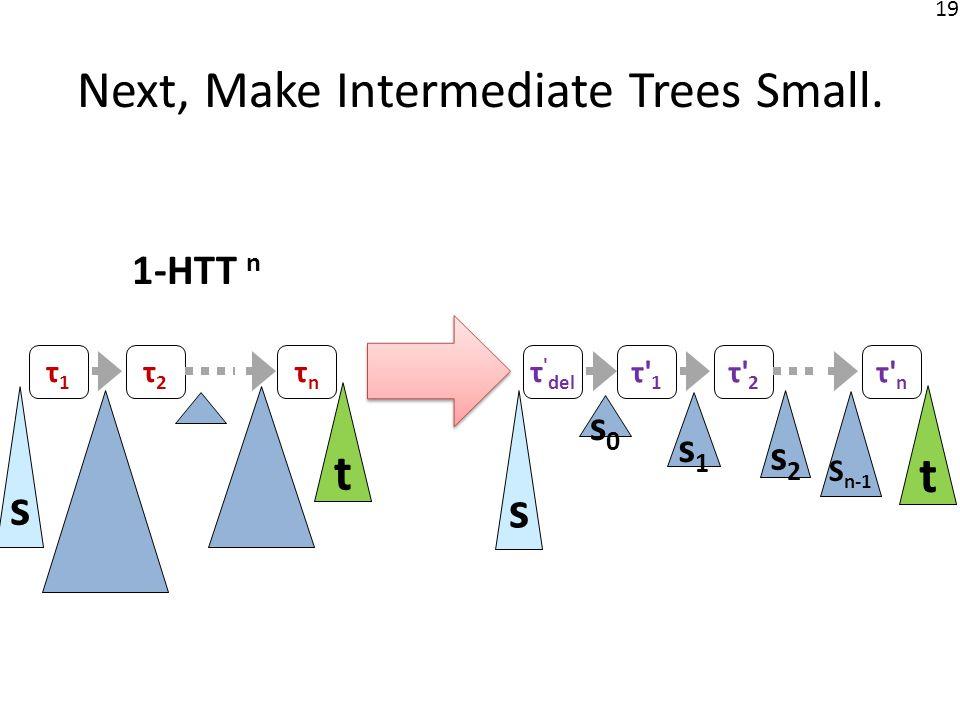 19 Next, Make Intermediate Trees Small. 1-HTT n t s s1s1 s2s2 S n-1 s0s0 τ1τ1 τ2τ2 τnτn τ' 1 τ' 2 τ' n τ ' del t s