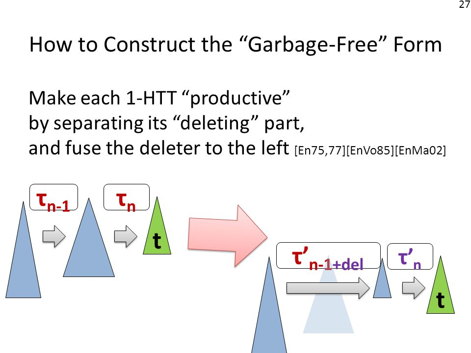 27 How to Construct the Garbage-Free Form Make each 1-HTT productive by separating its deleting part, and fuse the deleter to the left [En75,77][EnVo8
