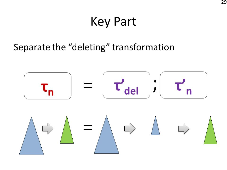 29 Separate the deleting transformation Key Part τnτn = τ del τnτn ; =