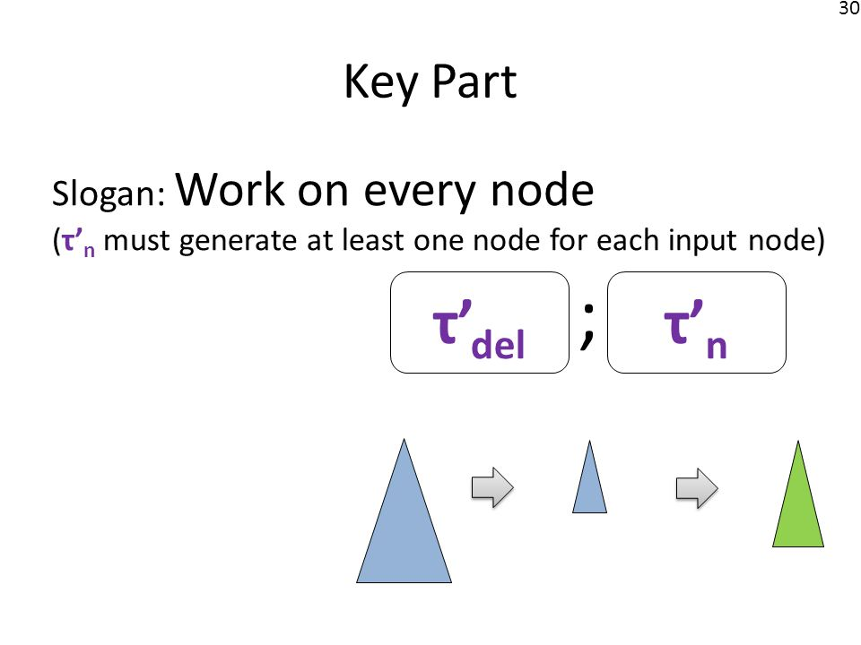 30 Slogan: Work on every node (τ n must generate at least one node for each input node) Key Part τnτn τ del ;