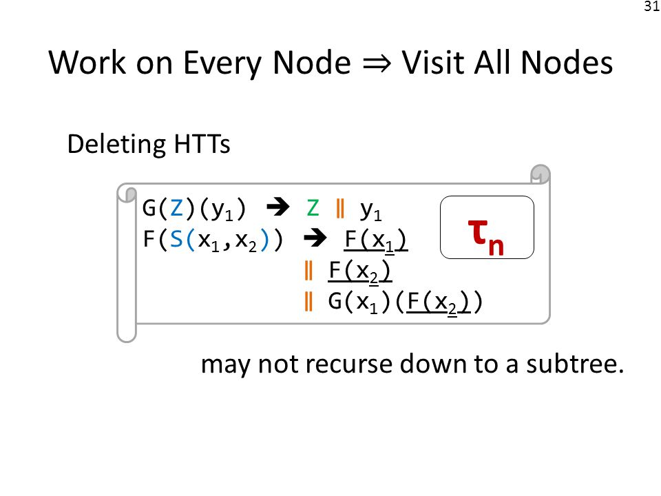 31 Deleting HTTs Work on Every Node Visit All Nodes G(Z)(y 1 ) Z y 1 F(S(x 1,x 2 )) F(x 1 ) F(x 2 ) G(x 1 )(F(x 2 )) τnτn may not recurse down to a su