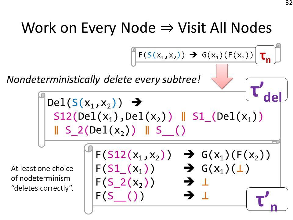 32 Nondeterministically delete every subtree! Work on Every Node Visit All Nodes F(S(x 1,x 2 )) G(x 1 )(F(x 2 )) τnτn F(S12(x 1,x 2 )) G(x 1 )(F(x 2 )
