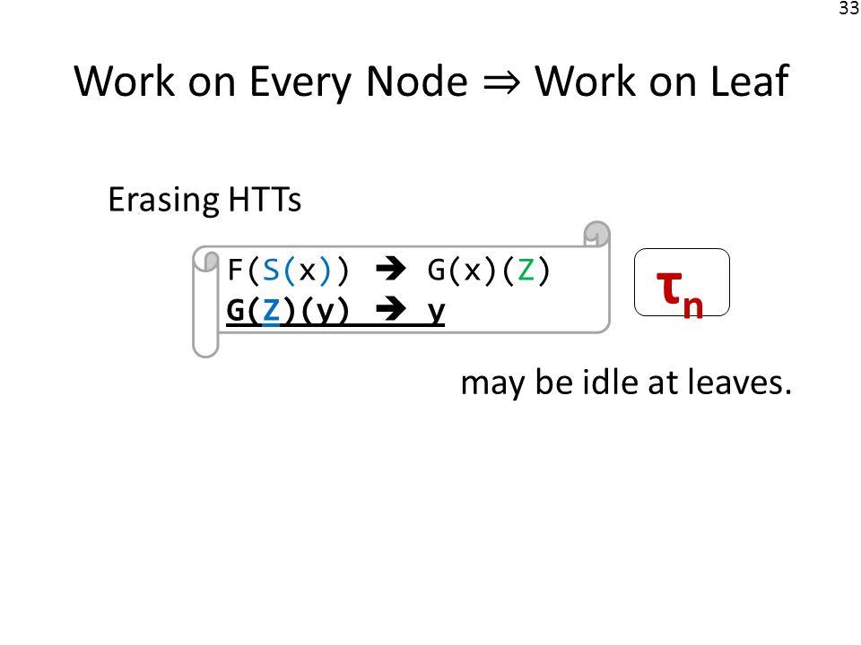 33 Work on Every Node Work on Leaf Erasing HTTs F(S(x)) G(x)(Z) G(Z)(y) y may be idle at leaves. τnτn