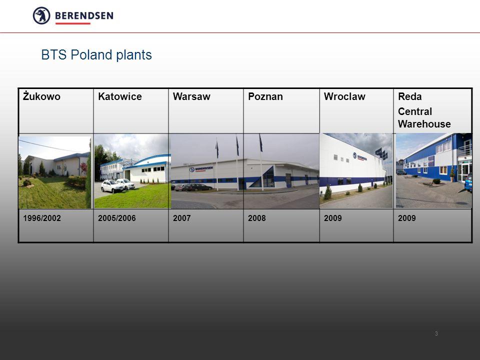 3 BTS Poland plants ŻukowoKatowiceWarsawPoznanWroclaw Reda Central Warehouse 1996/20022005/2006200720082009
